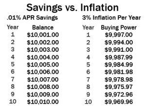 Savings-Vs